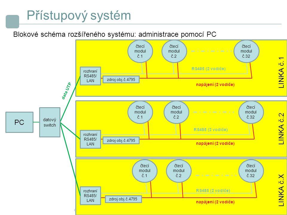 Přístupový systém Blokové schéma rozšířeného systému: administrace pomocí PC. čtecí modul č.1. čtecí modul č.2.
