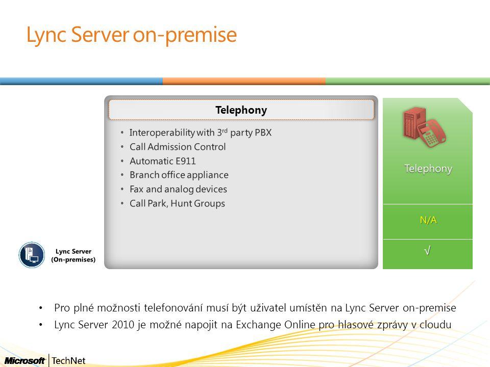 Lync Server on-premise