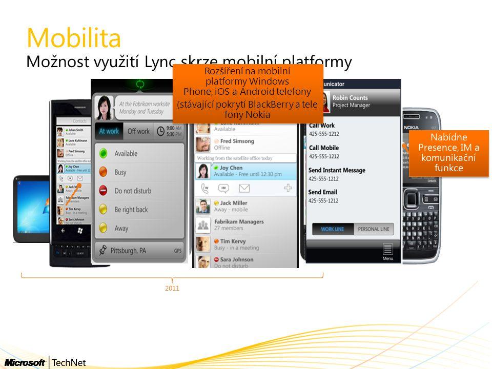 Mobilita Možnost využití Lync skrze mobilní platformy