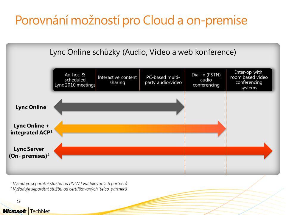 Porovnání možností pro Cloud a on-premise