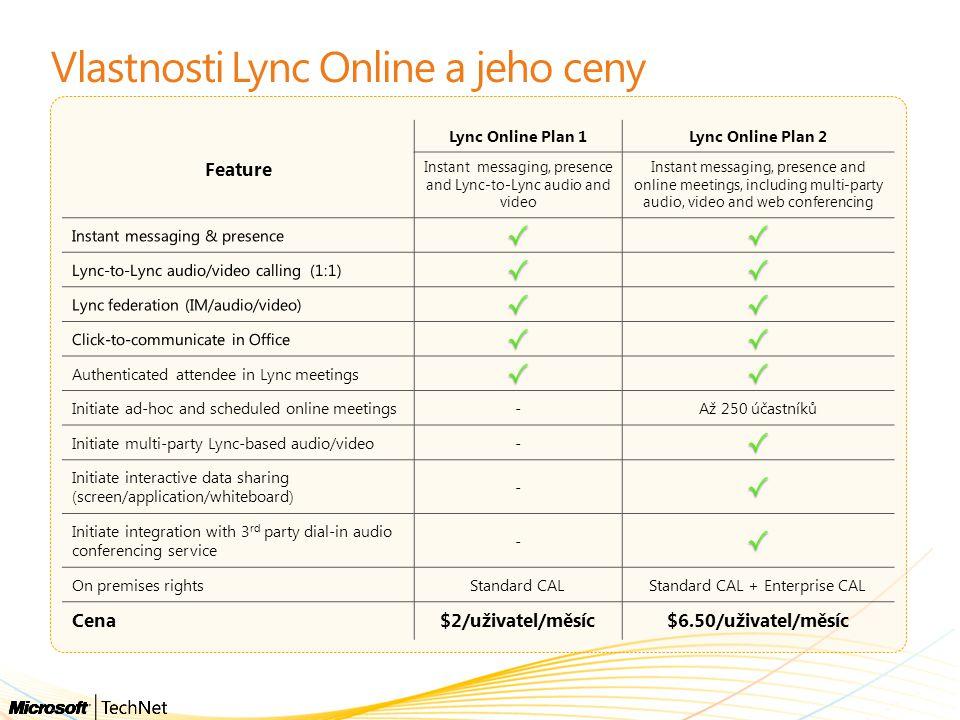 Vlastnosti Lync Online a jeho ceny