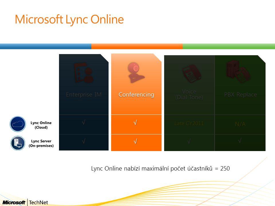 Lync Online nabízí maximální počet účastníků = 250