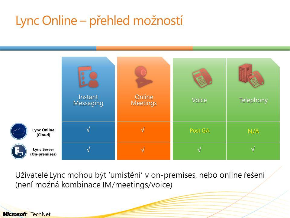 Lync Online – přehled možností