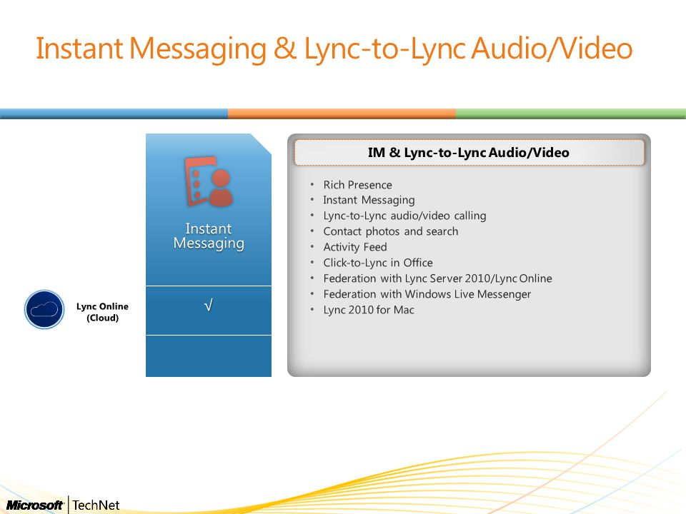 Instant Messaging & Lync-to-Lync Audio/Video