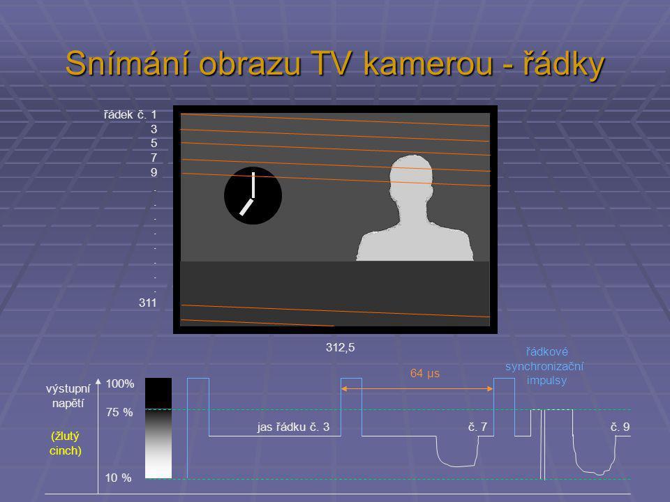 Snímání obrazu TV kamerou - řádky