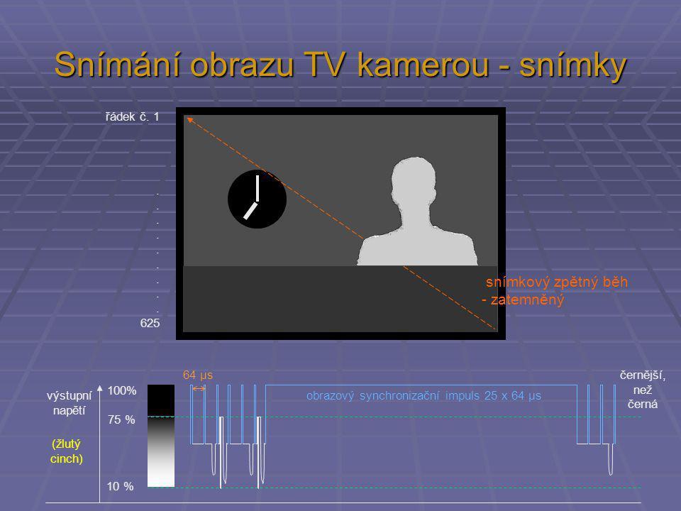 Snímání obrazu TV kamerou - snímky