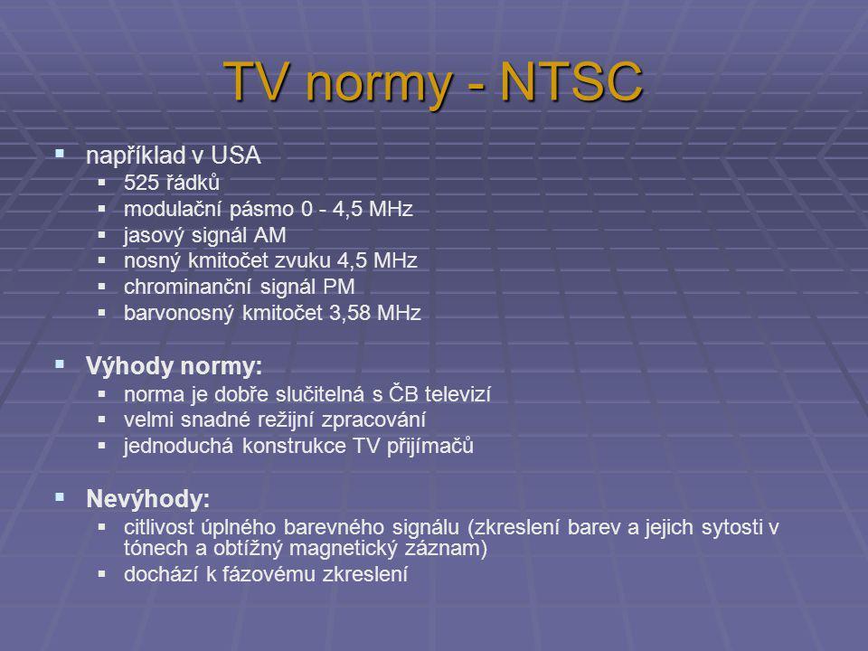 TV normy - NTSC například v USA Výhody normy: Nevýhody: 525 řádků