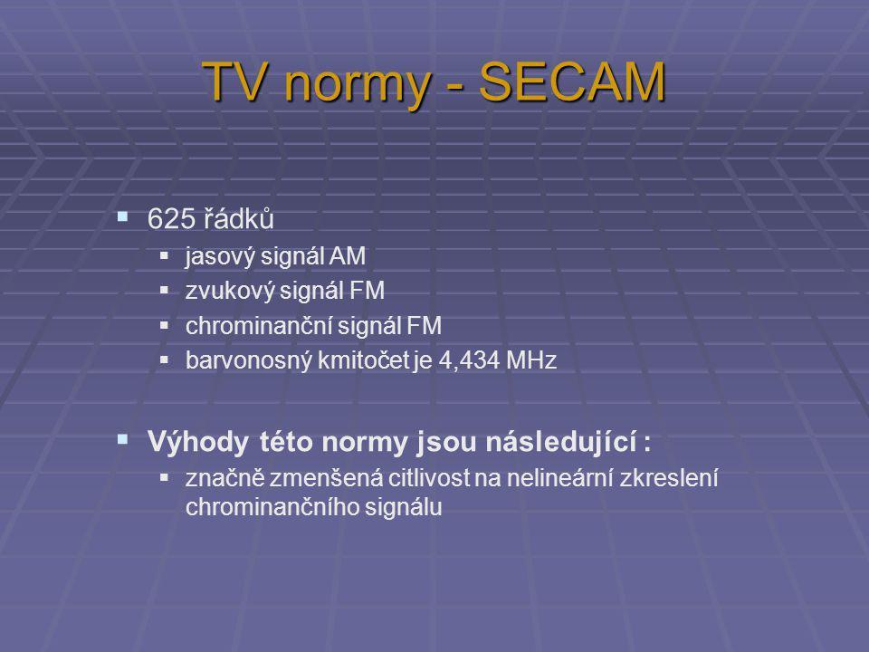 TV normy - SECAM 625 řádků Výhody této normy jsou následující :