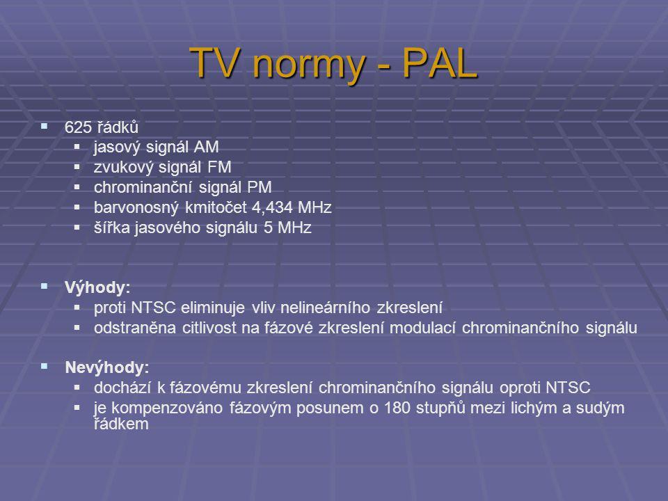 TV normy - PAL 625 řádků jasový signál AM zvukový signál FM