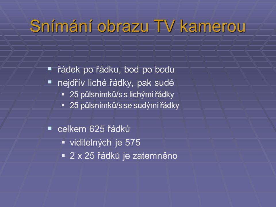 Snímání obrazu TV kamerou