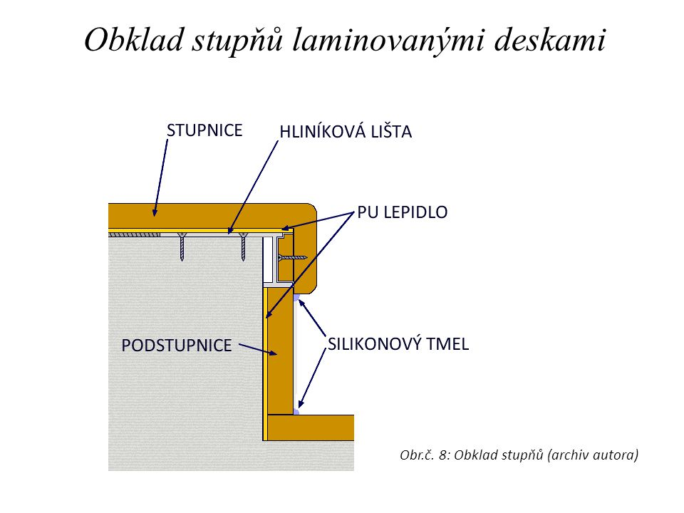 Obklad stupňů laminovanými deskami