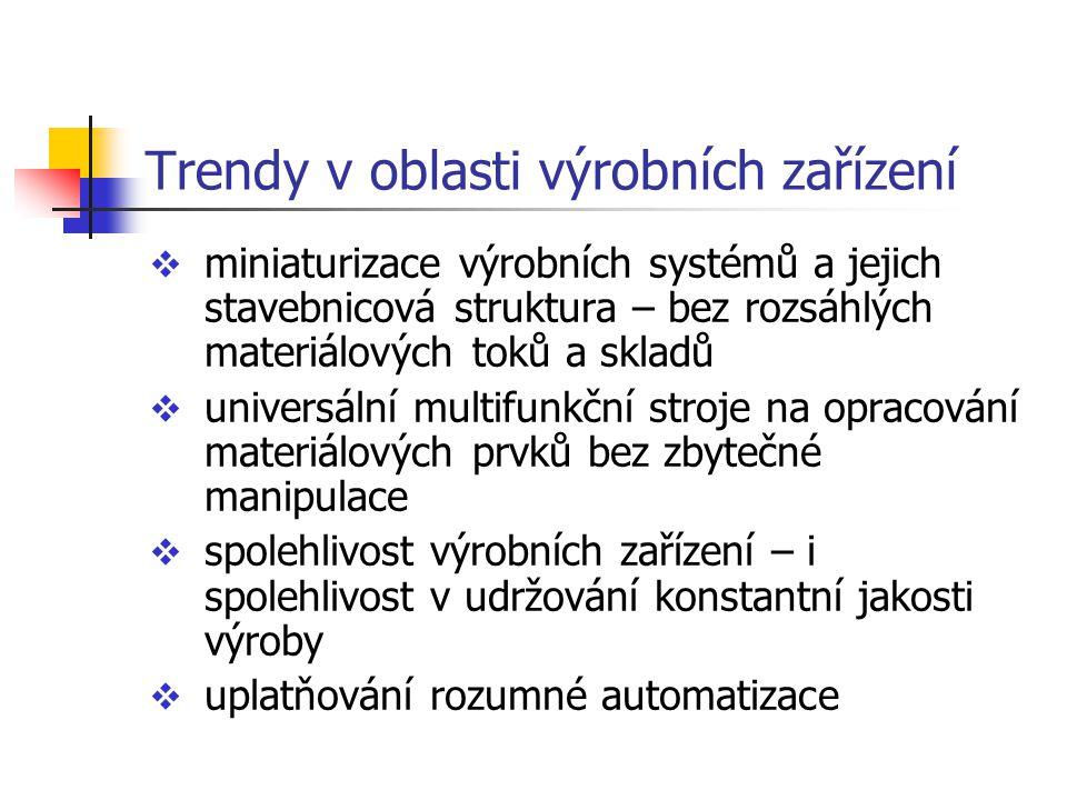 Trendy v oblasti výrobních zařízení