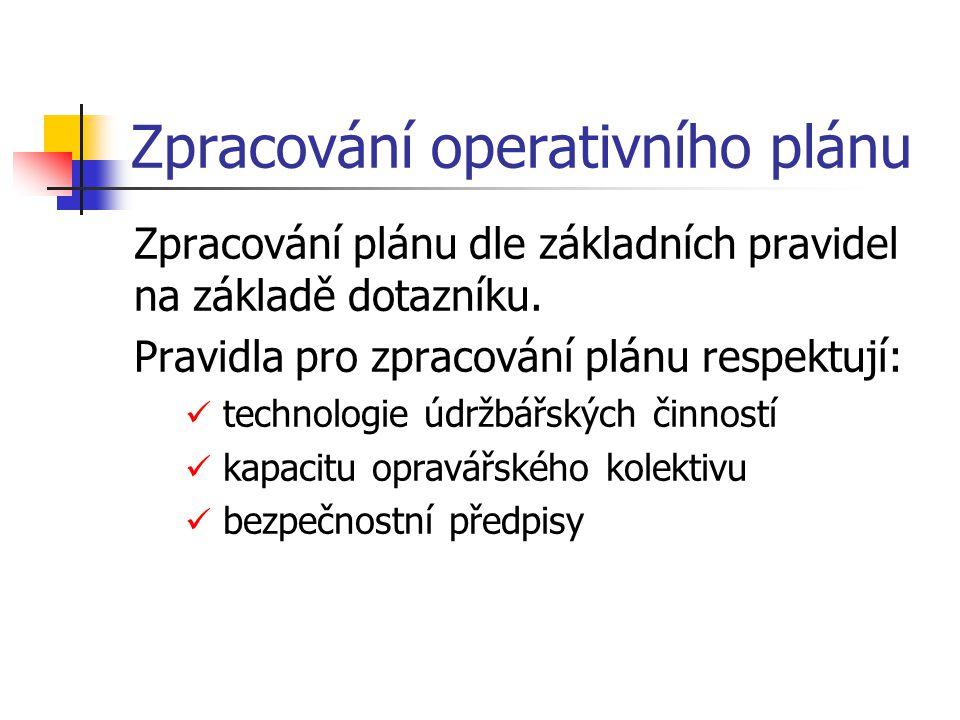 Zpracování operativního plánu