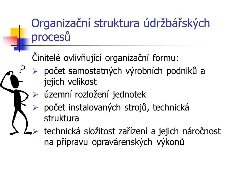 Organizační struktura údržbářských procesů