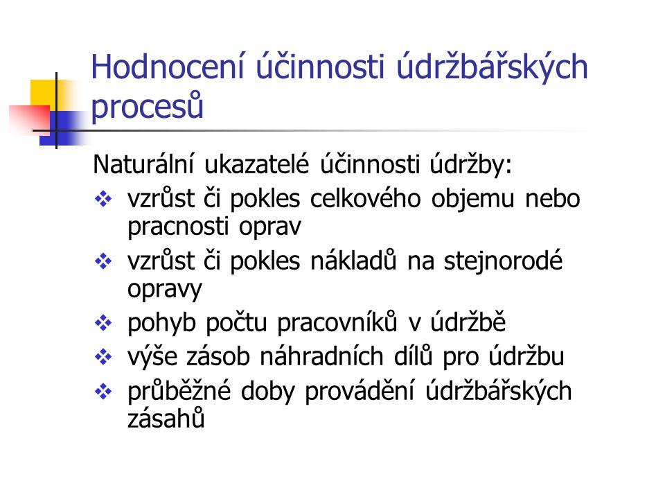 Hodnocení účinnosti údržbářských procesů