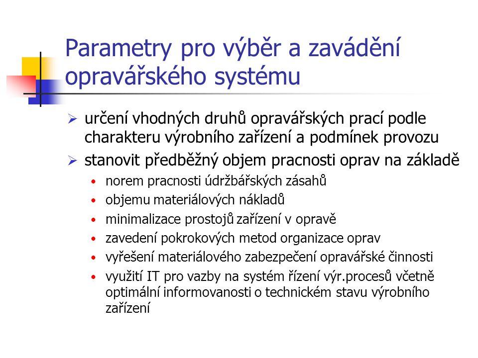 Parametry pro výběr a zavádění opravářského systému