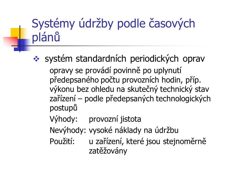 Systémy údržby podle časových plánů