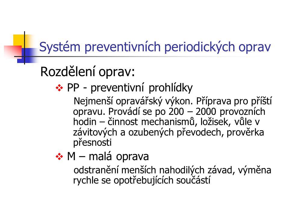 Systém preventivních periodických oprav