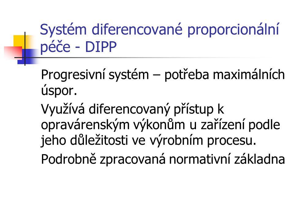 Systém diferencované proporcionální péče - DIPP