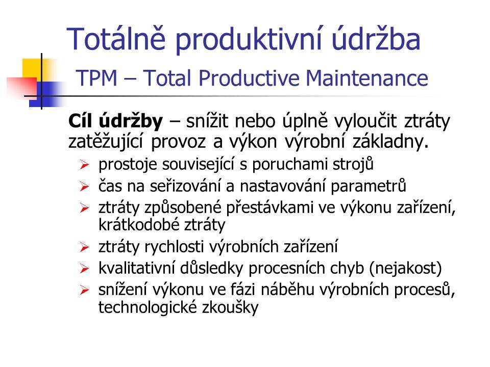 Totálně produktivní údržba TPM – Total Productive Maintenance