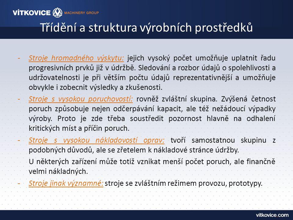 Třídění a struktura výrobních prostředků