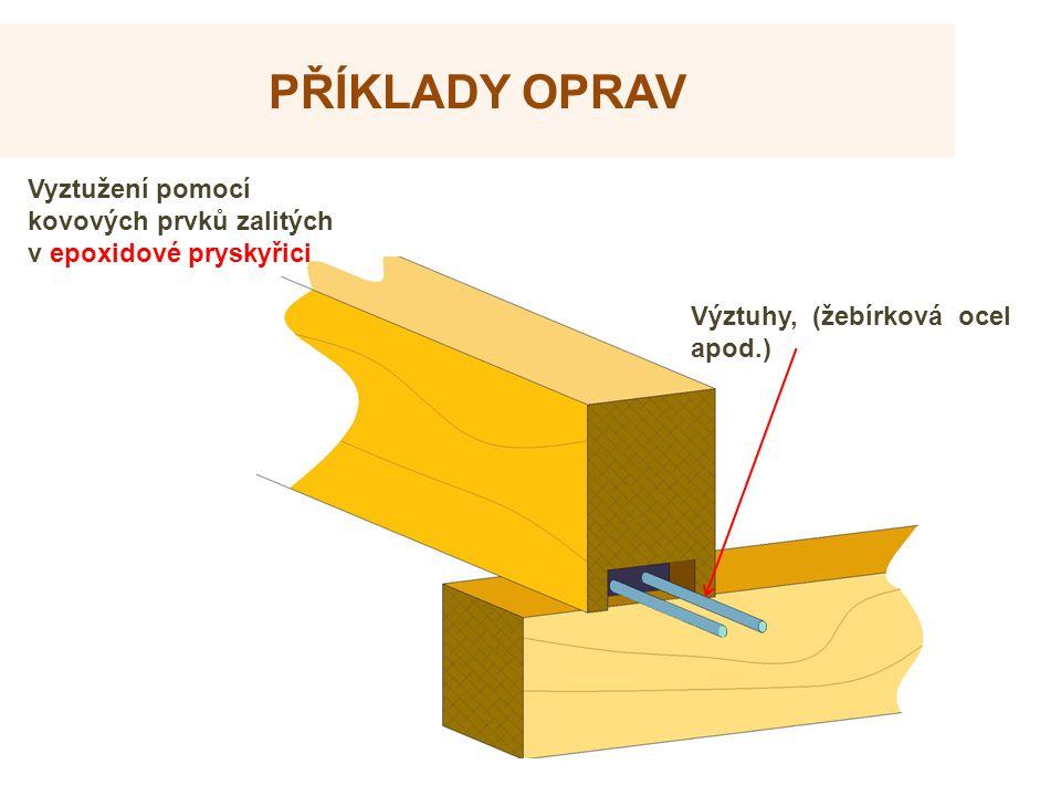 Zdroje Příklady oprav. Vyztužení pomocí kovových prvků zalitých v epoxidové pryskyřici. Výztuhy, (žebírková ocel apod.)