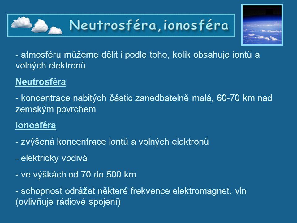 Neutrosféra a ionosféra