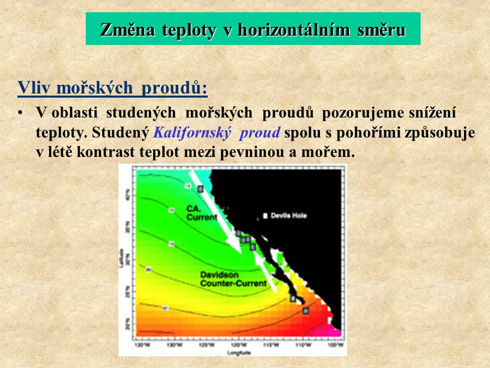 Změna teploty v horizontálním směru
