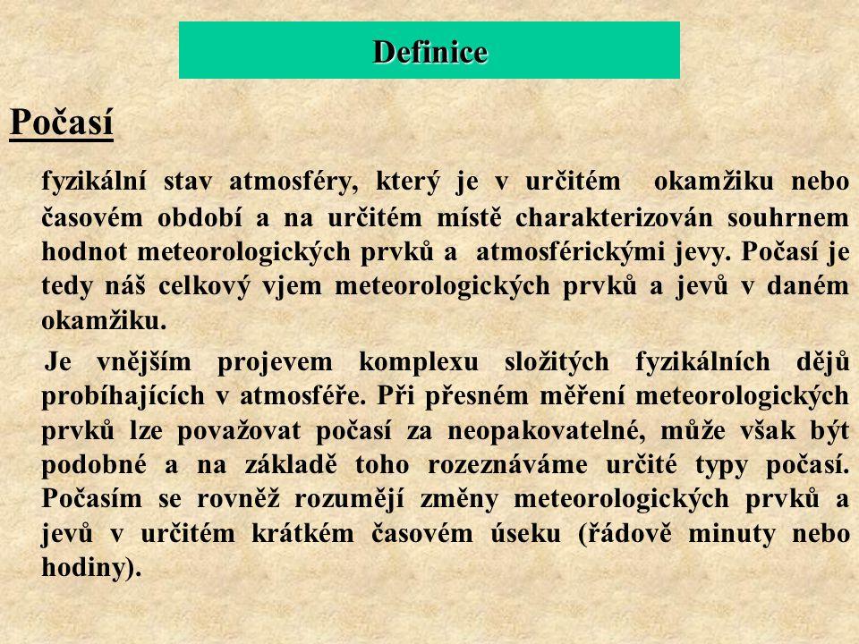 Definice Počasí.