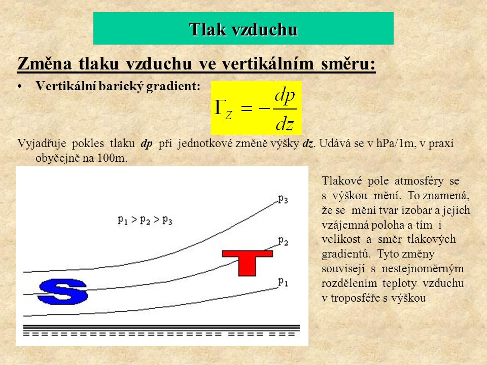 Změna tlaku vzduchu ve vertikálním směru: