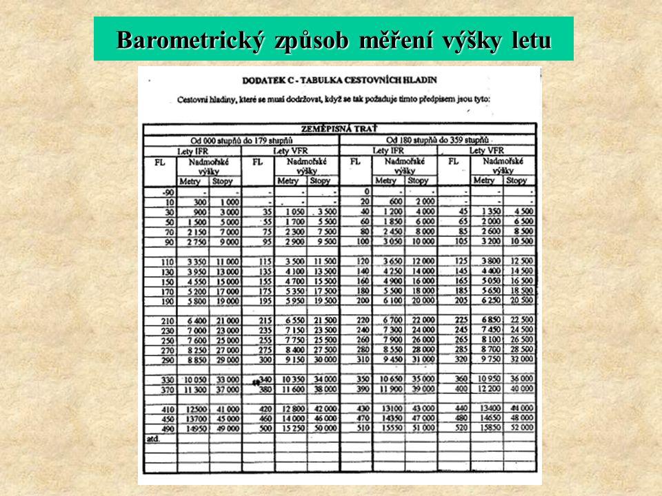 Barometrický způsob měření výšky letu