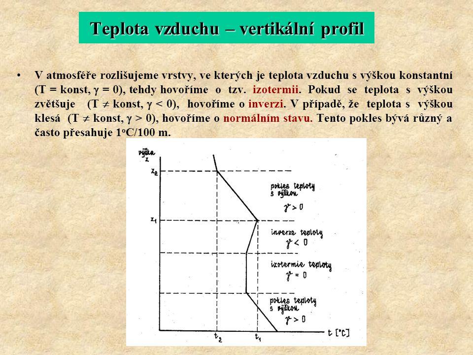 Teplota vzduchu – vertikální profil