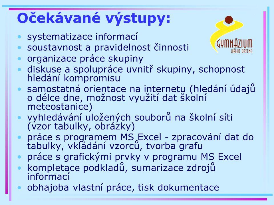 Očekávané výstupy: systematizace informací