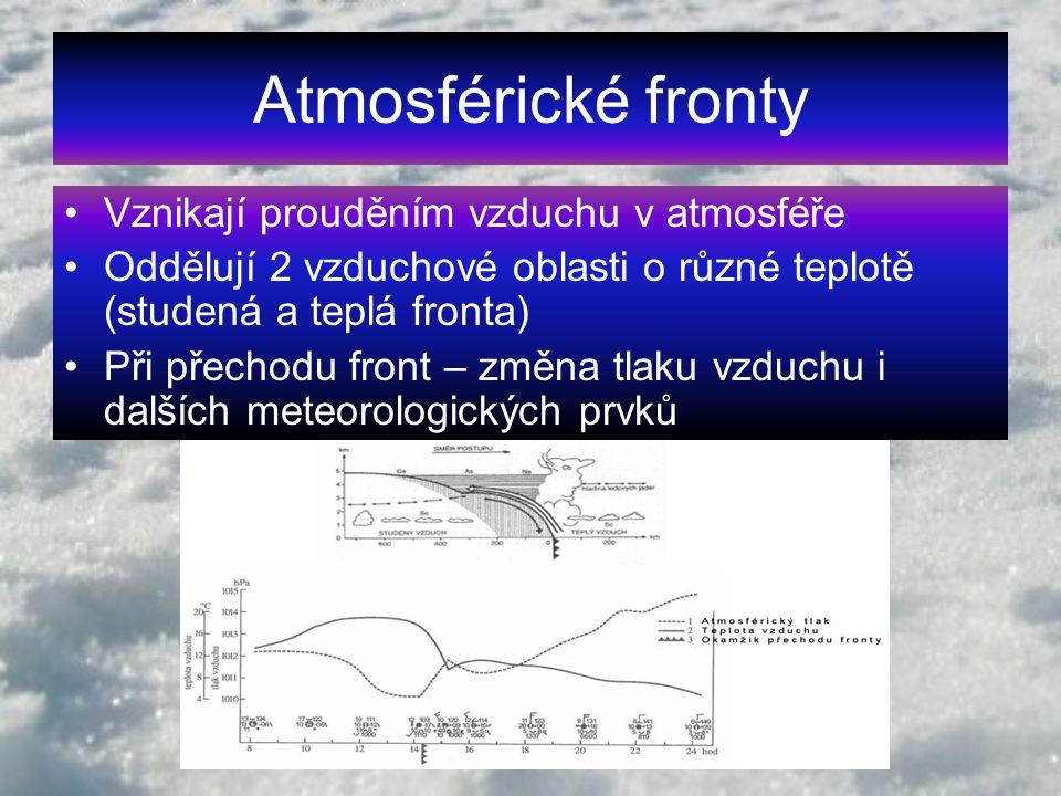 Atmosférické fronty Vznikají prouděním vzduchu v atmosféře