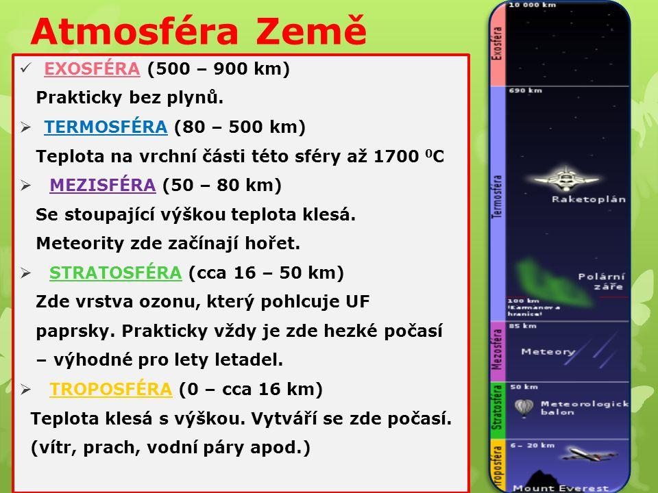 Atmosféra Země EXOSFÉRA (500 – 900 km) Prakticky bez plynů.