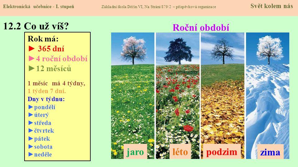 12.2 Co už víš Roční období jaro léto podzim zima Rok má: ► 365 dní