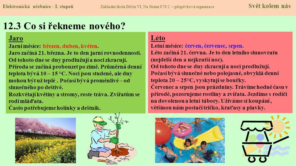 12.3 Co si řekneme nového Jaro Léto
