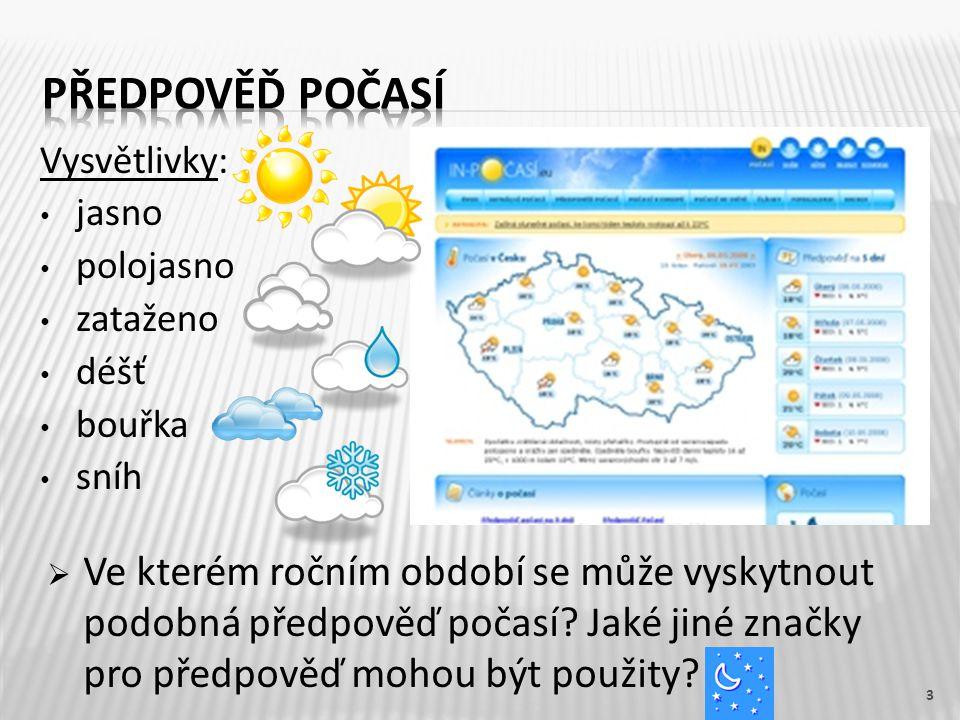 Předpověď počasí Vysvětlivky: jasno. polojasno. zataženo. déšť. bouřka. sníh.