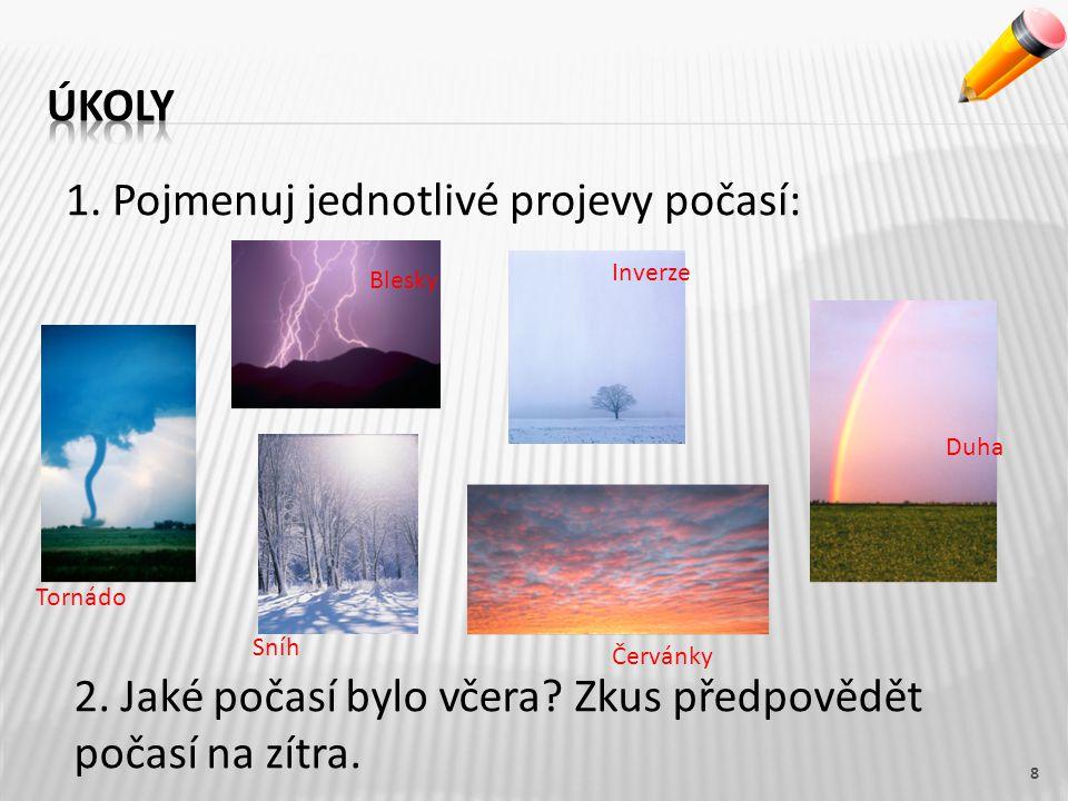 1. Pojmenuj jednotlivé projevy počasí:
