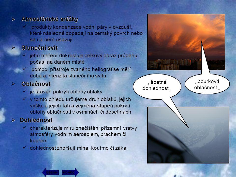 Atmosférické srážky Sluneční svit Oblačnost Dohlednost