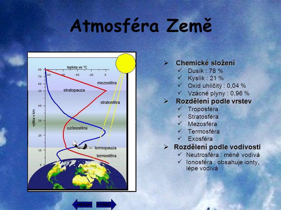 Atmosféra Země Chemické složení Rozdělení podle vrstev