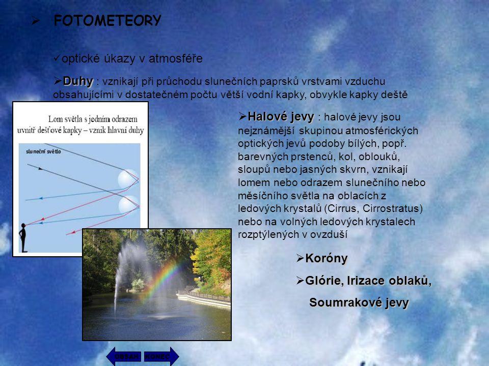 FOTOMETEORY optické úkazy v atmosféře.