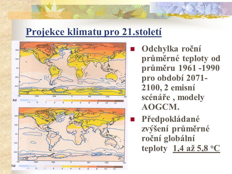 Projekce klimatu pro 21.století