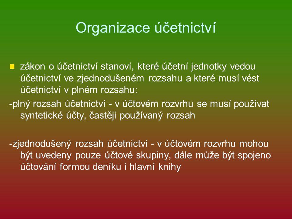 Organizace účetnictví