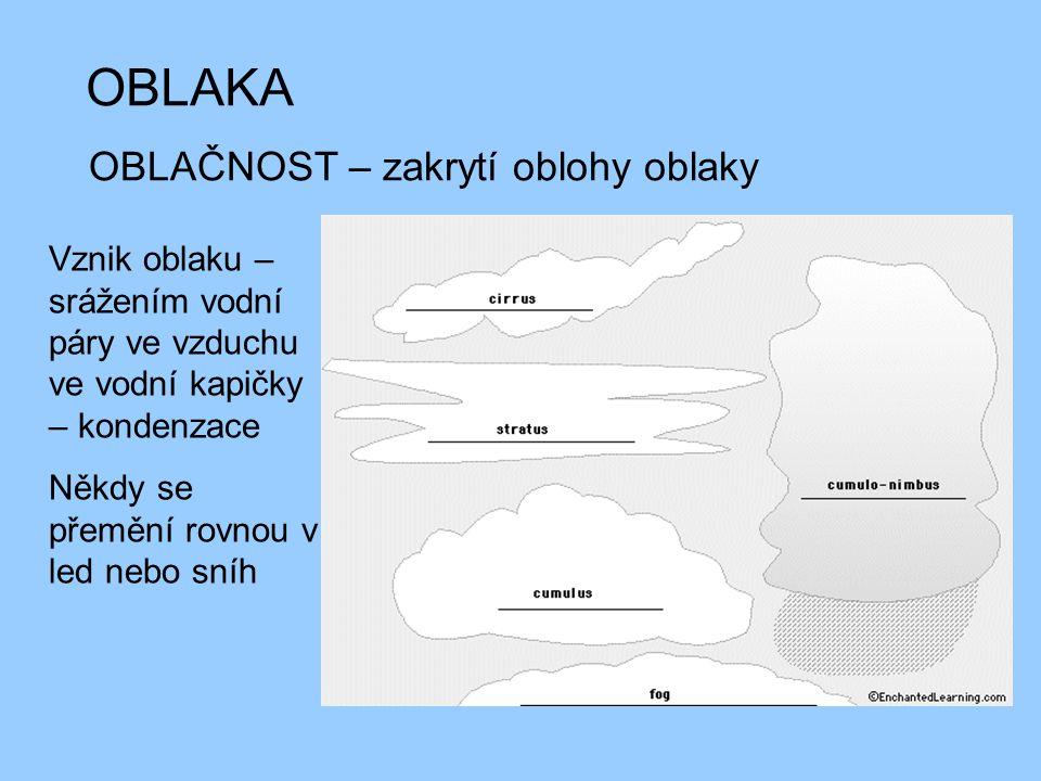 OBLAKA OBLAČNOST – zakrytí oblohy oblaky