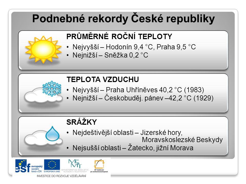 Podnebné rekordy České republiky