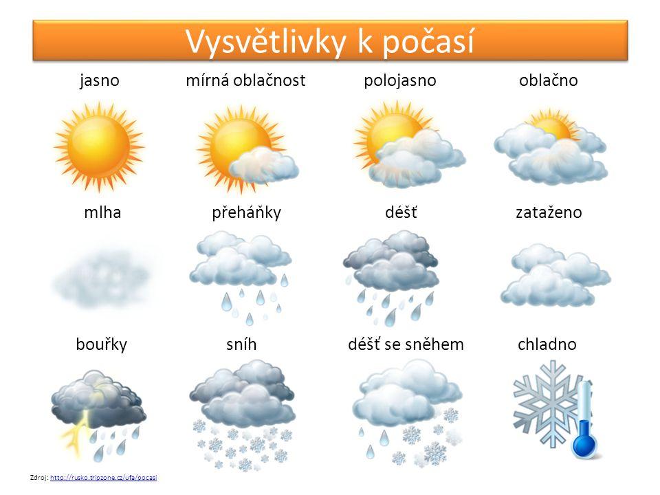 Vysvětlivky k počasí jasno mírná oblačnost polojasno oblačno