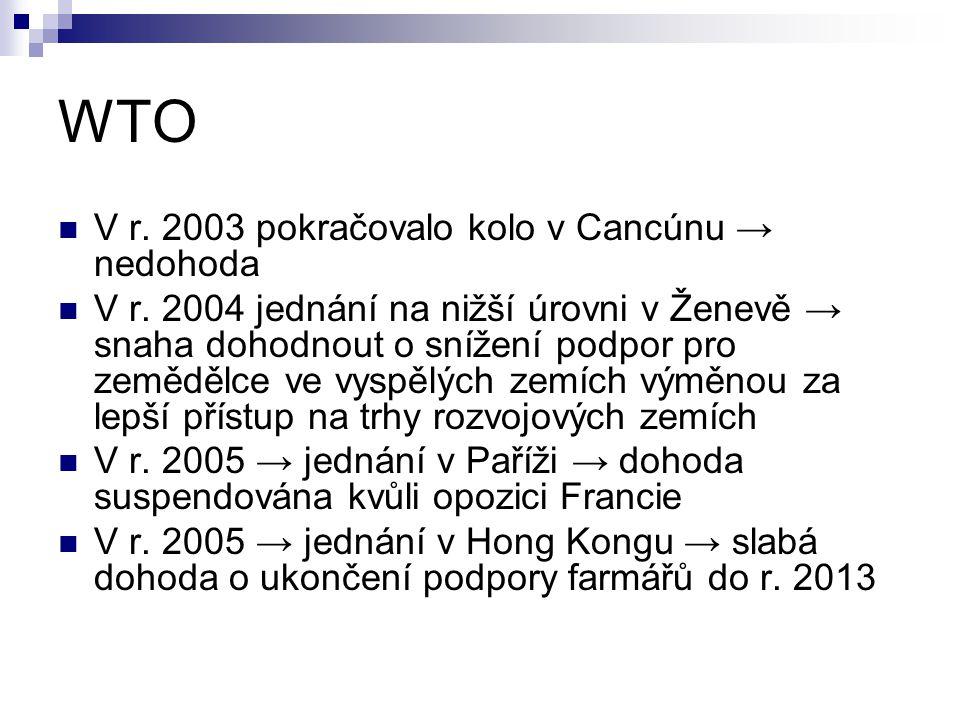 WTO V r. 2003 pokračovalo kolo v Cancúnu → nedohoda