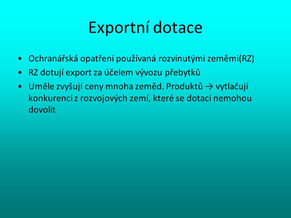 Exportní dotace Ochranářská opatření používaná rozvinutými zeměmi(RZ)