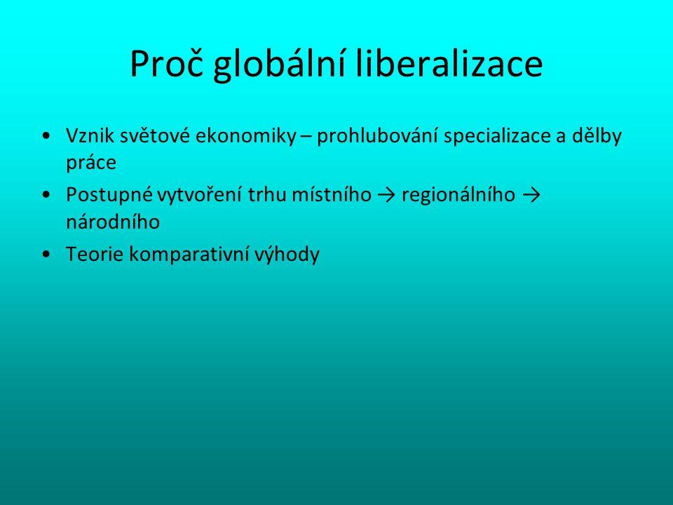 Proč globální liberalizace